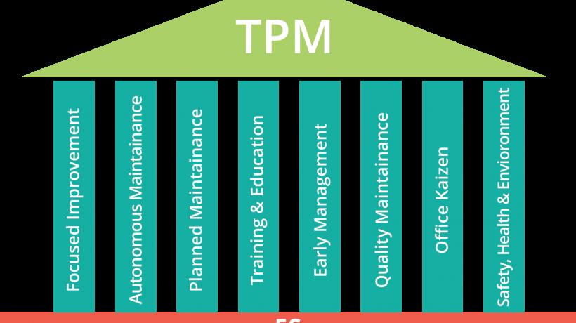 Google TPM Onsite Interviews